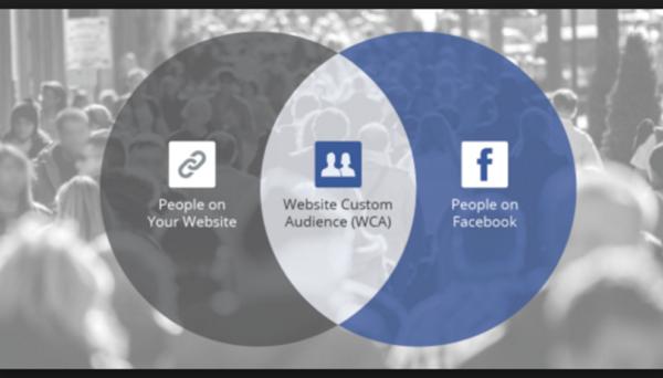 Hvorfor bør jeg bruke facebook pixel når jeg skal annonsere på facebook?